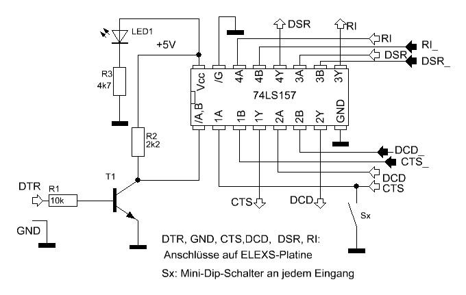 Modellban-LEDs
