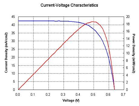 Solarkonstante Berechnen : solarkonstante ~ Themetempest.com Abrechnung